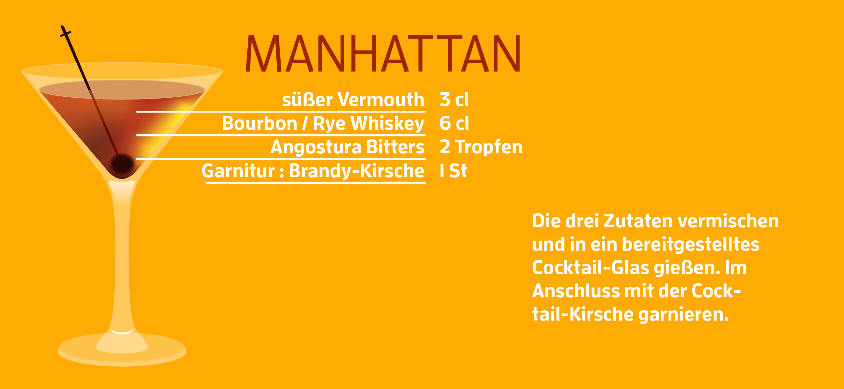 Cocktails Platz 3 Manhattan Rezept